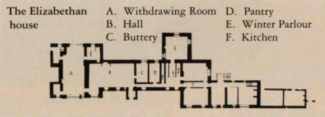 18th Century English Manor House Plans House Plans
